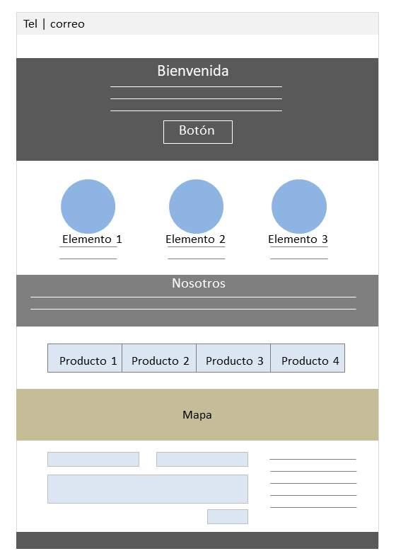 WebPresentacion